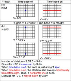 Sine Cosine  Google Search  Electronic Mathematics