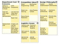 Affinity diagram word template affinity diagram template affinity diagram word template ccuart Images