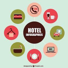 infografiki dla hotelu - Szukaj w Google