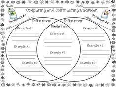 Using this compare and contrast graphic organizer to