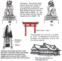 The jinja, or shrine, is where believers in Japan's indigenous religion, Shintô, go to worship.