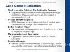 Feminist Counseling and Psychotherapy Approaches - YouTube