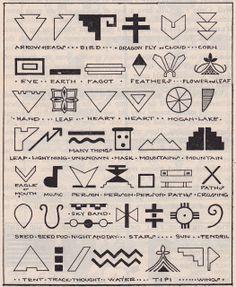 Camp Fire Girls Symbols