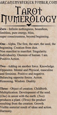 Arcane Mysteries (Tarot Numerology.)