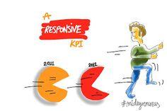 """""""pac-man"""" te pide responsive web design"""
