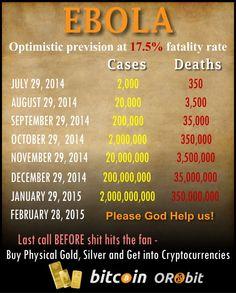 Ebola Prevision