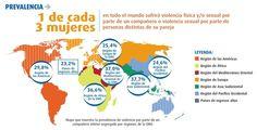 La salud debe tener un papel importante en la prevención y respuesta a la violencia contra las mujeres y los niños, OPS - http://plenilunia.com/salud-mental-2/violencia-en-la-mujer/la-salud-debe-tener-un-papel-importante-en-la-prevencion-y-respuesta-a-la-violencia-contra-las-mujeres-y-los-ninos-ops/30804/