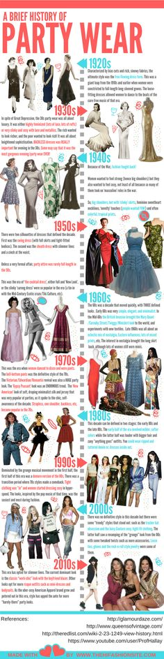 HISTORY OF PARTY WEAR
