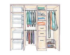 Creating The Perfect Closet