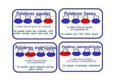 La acentuación española