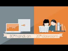 BC Apprentice Overview for Employers: If you've been thinking about hiring or are interested in becoming a sponsor, this video will help. Classroom, Youtube, Class Room, Youtubers, Youtube Movies