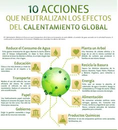 What is Climate Changes – Conscious Society Global Warming Climate Change, Effects Of Global Warming, What Is Climate, Weather And Climate, Environmental Engineering, Environmental Issues, Ap Spanish, How To Speak Spanish, Planet Love