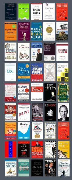 Best Productivity And Self Improvement Books
