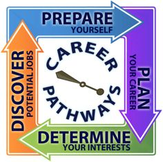 What does College and Career Readiness instruction really look like?