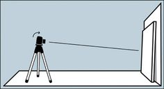 Great directions about how to photograph your artwork for a portfolio or the Internet.