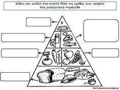 Δραστηριότητες, παιδαγωγικό και εποπτικό υλικό για το Νηπιαγωγείο: Διατροφή και Μεσογειακή Πυραμίδα στο Νηιπαγωγείο: ...