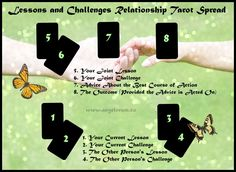 Lessons and Challenges Relationship Tarot Spread.This is a simple and easy-to-remember spread you can use any time you need insights into your relationship dynamics.