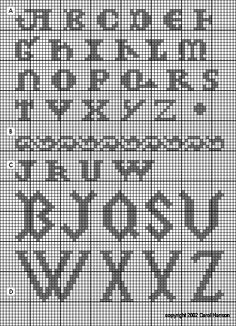 """German 16th century sampler - This alphabet is from a sampler described as """"...probably German, appears to be a sampler for church linen; the motifs are in the style of the earliest group of pattern-books, about 1523-40"""" (King)."""