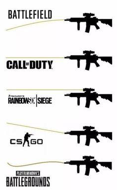 Shooting in video games Video Game Memes, Video Games Funny, Funny Games, Gamer Jokes, Funny Gaming Memes, Really Funny Memes, Stupid Funny Memes, Hilarious, Rainbow Six Siege Memes