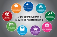 List of signs that a loved one might need Assisted Living