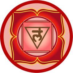 como ativar os sete chakras