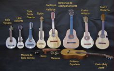 Country Music instruments from Puerto Rico