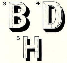 BDH, Art of Signwriting, 1954