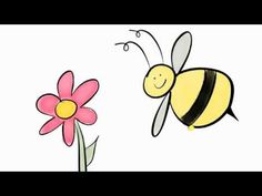 In this science video learn how flowers reproduce. Pollination and then fertilization is the process flowering plants use to make more.