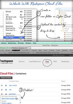 Website with Rackspace Cloud Files really costs in Cents - you can create a sales Website, your Photography Website, Profile Website at absolutely cheaper cost yet you are using a Platform on OpenStack Cloud Computing Software, which is geographically server (so very fast)