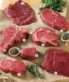 Les meilleurs morceaux de bœuf à cuire sur le barbecue pour des grillades dignes des pros.