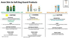 Which Bug Guard product is best for you?
