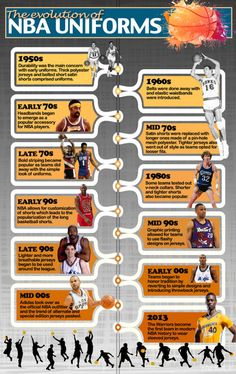 The evolution of NBA uniforms (Infographic) Nba Uniforms, Sports Uniforms, Basketball Uniforms, Basketball Sneakers, Basketball Tickets, Basketball History, Basketball Tips, Basketball Pictures, Sports Pictures