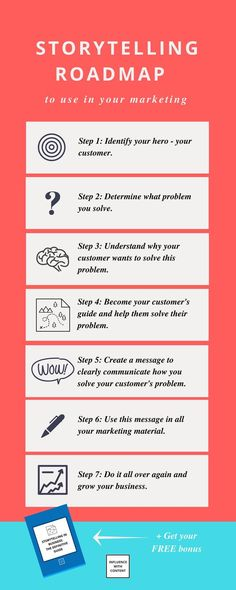marketing campaign Want to grow your business Business storytelling is key to getting your customers to act. Click through to learn all about creating compelling stories. Inbound Marketing, Marketing Plan, Business Marketing, Content Marketing, Internet Marketing, Online Marketing, Social Media Marketing, Beauty Marketing Ideas, Creative Marketing Ideas
