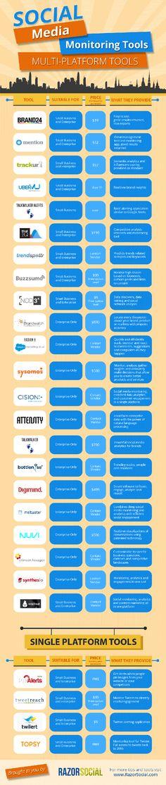 26가지 소셜미디어 모니터링 툴