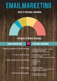 Email marketing para tu Marca Personal #infografia infographic #marketing