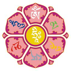 Om mani padme hung (Hrih in the center)