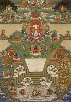Bhutanese thangka of Mt. Meru and the Buddhist Universe, 19th century, Trongsa Dzong, Trongsa, Bhutan