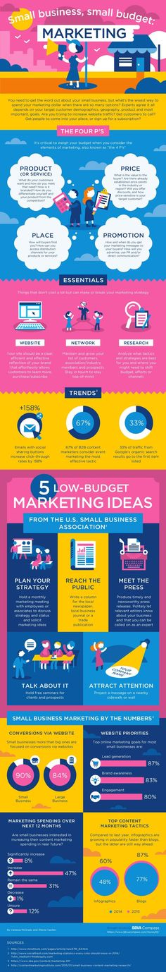 awesome Small Business, Small Budget #Infographic #Business #SmallBusiness #Marketing it...