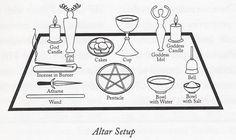 Basic altar setup