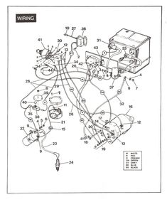 Wiring 36 Volt 36 volts golf cart Pinterest Golf