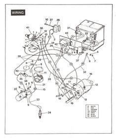 Wiring  36 Volt   36 volts golf cart   Pinterest   Golf