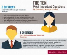 The 10 Most Important Questions for Community Managers to Ask [Infographic]… Content Marketing, Social Media Marketing, Digital Marketing, Social Media Trends, Social Networks, Le Social, Customer Relationship Management, Social Business, Community Manager