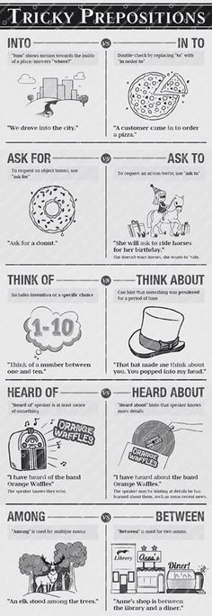 Difficult Prepositions for English Learners (Infographic and Video Class) - Wellington House Idiomas Teaching Grammar, Grammar And Vocabulary, Grammar Lessons, English Vocabulary, Teaching English, Grammar Tips, Grammar Posters, Improve Vocabulary, English Grammar Rules
