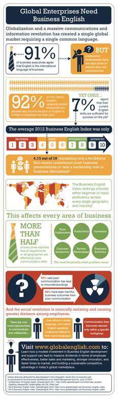 Infographic: Global Enterprises Need Business English | By GlobalEnglish