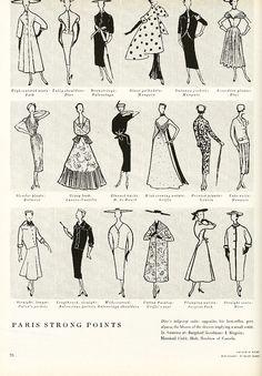 Illustration by Alfredo Bouret, Vogue, March 15, 1953Pictured: (top row, from left) Fath, Dior, Balenciaga, Manguin (2), Dior; (middle row, from left) Balmain, Lanvin-Castillo, M. de Rauch, Griffe, Lanvin, Manguin; (bottom row, from left) Patou, Balenciaga (2), Griffe, Jacques Fath, Dior