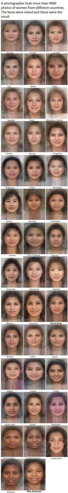 average faces of women from different countries ... this is really neat. It's interesting how you can see the faces are are similarly shaped and such.