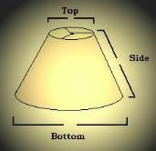 How to pick the perfect lamp shade filter lampshades and lights lamp shades the lampshades shop order formcustom made lampshades and replacement lamp aloadofball Choice Image