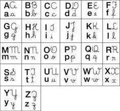 Letra Cursiva VS Letra de Forma | Educador Criativo