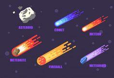 Asteroid , Comet , Meteor , Fireball , Meteorite And Meteoroid. Asteroids Game, I Need Space, Space Books, Wallpaper Space, Vector Photo, Psychedelic Art, Free Space, Astronomy, Illustration