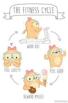 How I maintain my figure.
